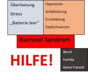Psychologische Beratung – Psychotherapie – Hilfe bei Burnout