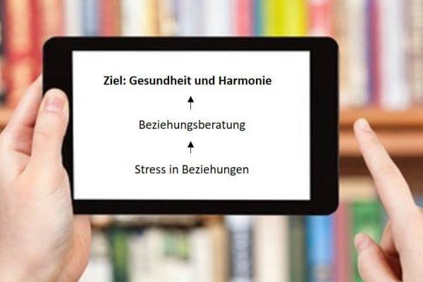 Psychotherapie Dresden - Beziehungsberatung
