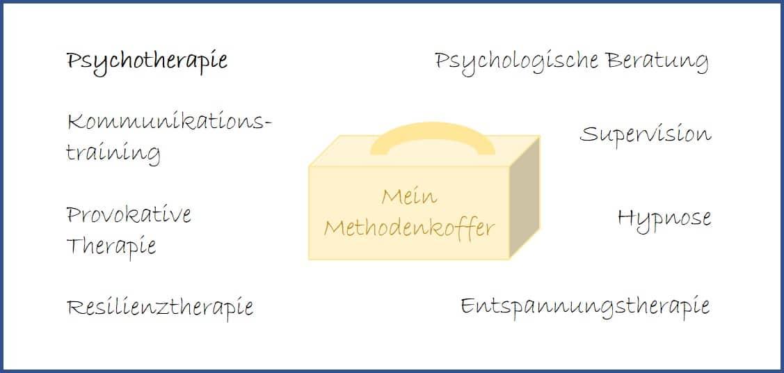 Psychotherapie Dresden Methoden