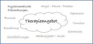 Psychotherapie Dresden Therapieangebot Psychosomatik